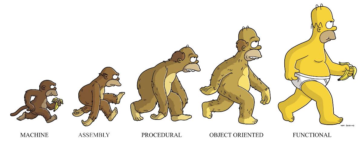 programming-evolution